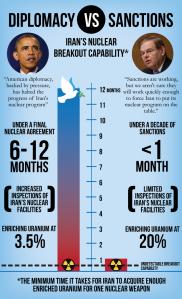 Diplomacy-NIAC-infographic